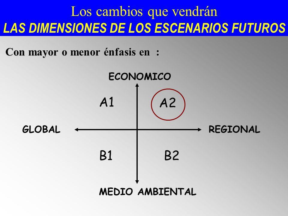 Los cambios que vendrán LAS DIMENSIONES DE LOS ESCENARIOS FUTUROS ECONOMICO GLOBAL MEDIO AMBIENTAL REGIONAL A1 A2 B1B2 Con mayor o menor énfasis en :