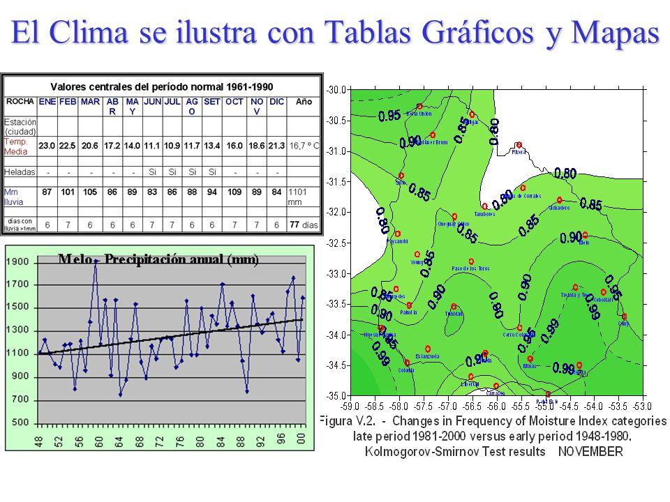 El Clima se ilustra con Tablas Gráficos y Mapas