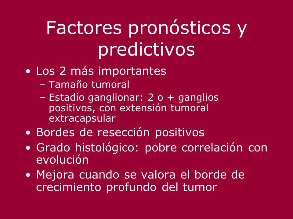 Factores pronósticos y predictivos Los 2 más importantes –Tamaño tumoral –Estadío ganglionar: 2 o + ganglios positivos, con extensión tumoral extracap