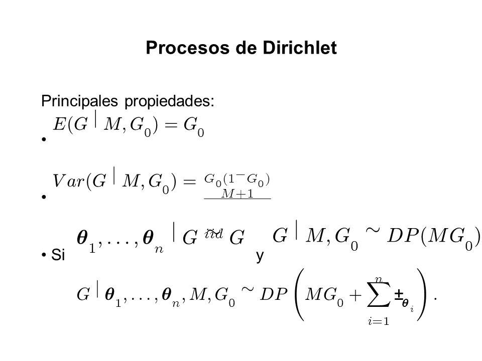 Principales propiedades: Si y E ( G j M ; G 0 ) = G 0 V ar ( G j M ; G 0 ) = G 0 ( 1 ¡ G 0 ) M + 1 Procesos de Dirichlet µ 1 ;:::; µ n j G ii d » G G