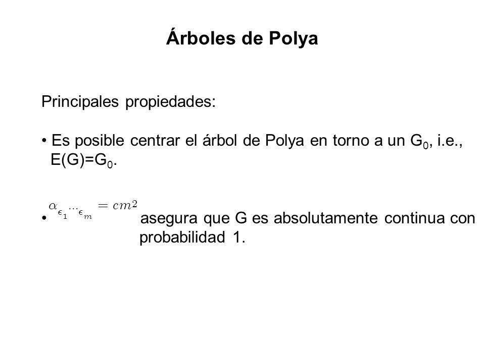 Árboles de Polya Principales propiedades: Es posible centrar el árbol de Polya en torno a un G 0, i.e., E(G)=G 0. asegura que G es absolutamente conti