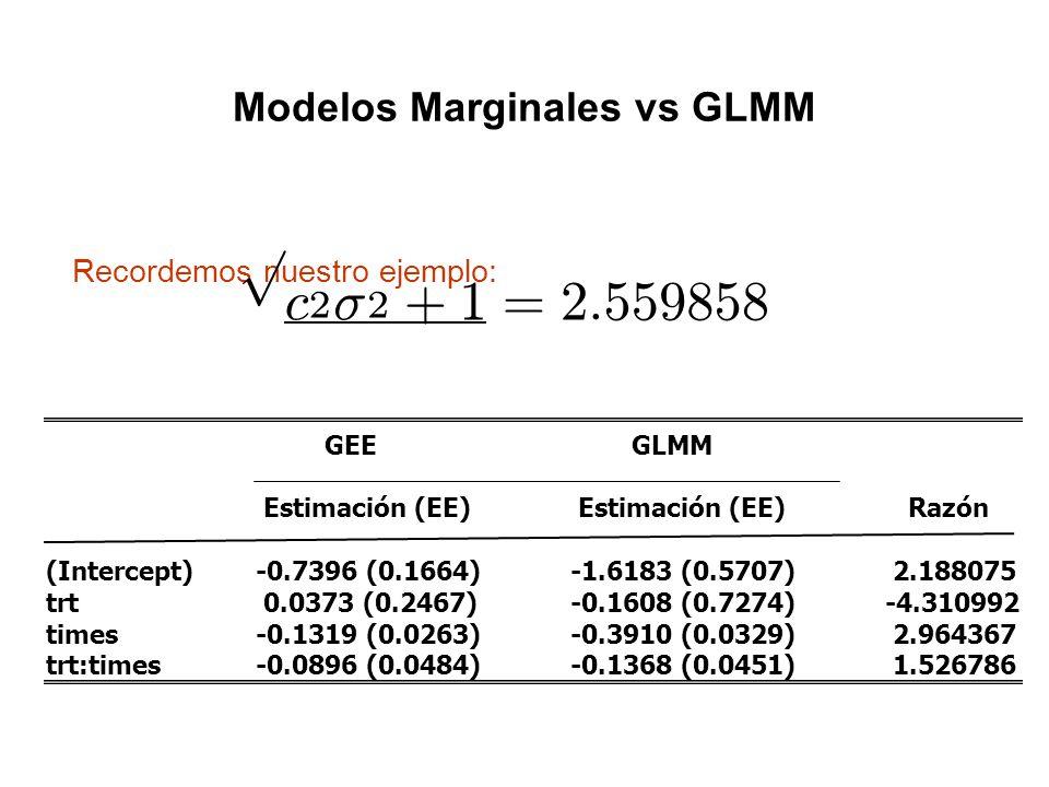Recordemos nuestro ejemplo: p c 2 ¾ 2 + 1 = 2 : 559858 GEE GLMM Estimación (EE) Estimación (EE) Razón (Intercept) -0.7396 (0.1664) -1.6183 (0.5707) 2.