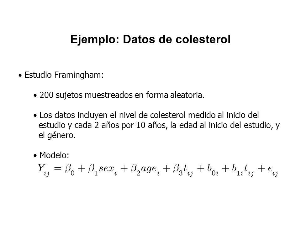Ejemplo: Datos de colesterol Estudio Framingham: 200 sujetos muestreados en forma aleatoria. Los datos incluyen el nivel de colesterol medido al inici