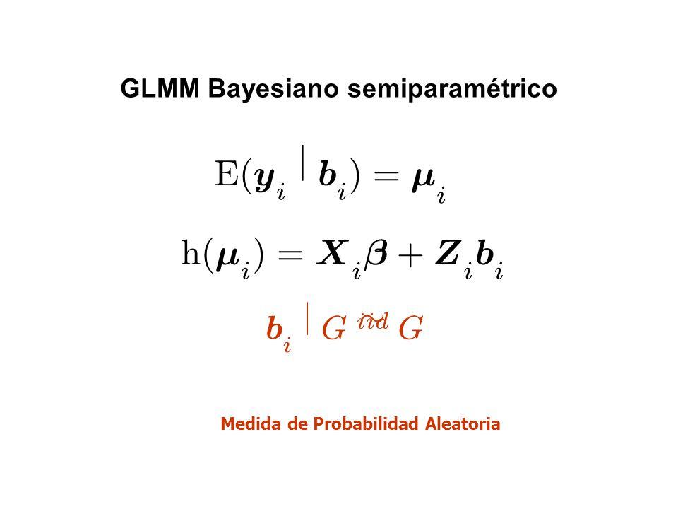 GLMM Bayesiano semiparamétrico E ( y i j b i ) = ¹ i h ( ¹ i ) = X i ¯ + Z i b i b i j G ii d » G Medida de Probabilidad Aleatoria