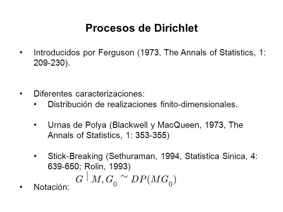 Procesos de Dirichlet Introducidos por Ferguson (1973, The Annals of Statistics, 1: 209-230). Diferentes caracterizaciones: Distribución de realizacio