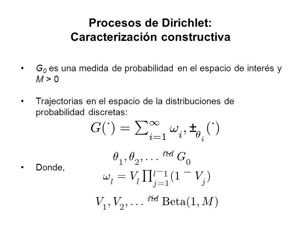Procesos de Dirichlet: Caracterización constructiva G 0 es una medida de probabilidad en el espacio de interés y M > 0 Trajectorias en el espacio de l