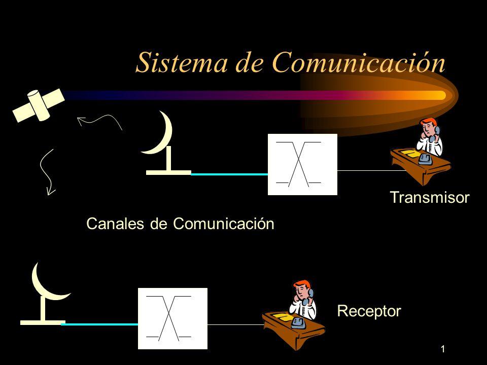 1 Sistema de Comunicación Transmisor Receptor Canales de Comunicación