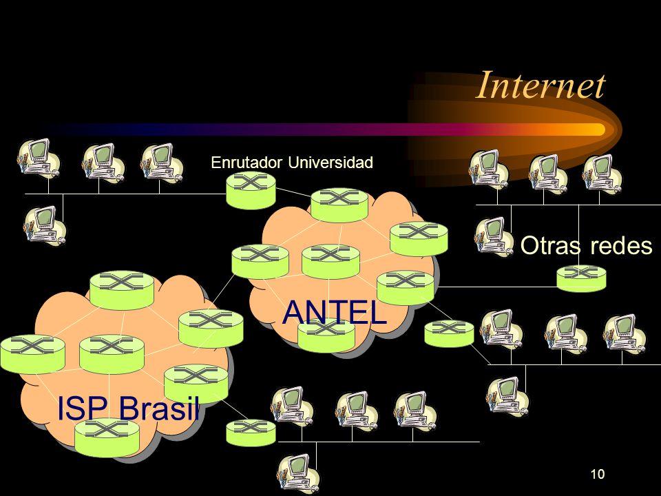 10 Internet Enrutador Universidad Otras redes ANTEL ISP Brasil