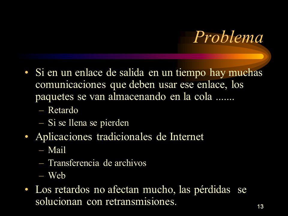 13 Problema Si en un enlace de salida en un tiempo hay muchas comunicaciones que deben usar ese enlace, los paquetes se van almacenando en la cola....