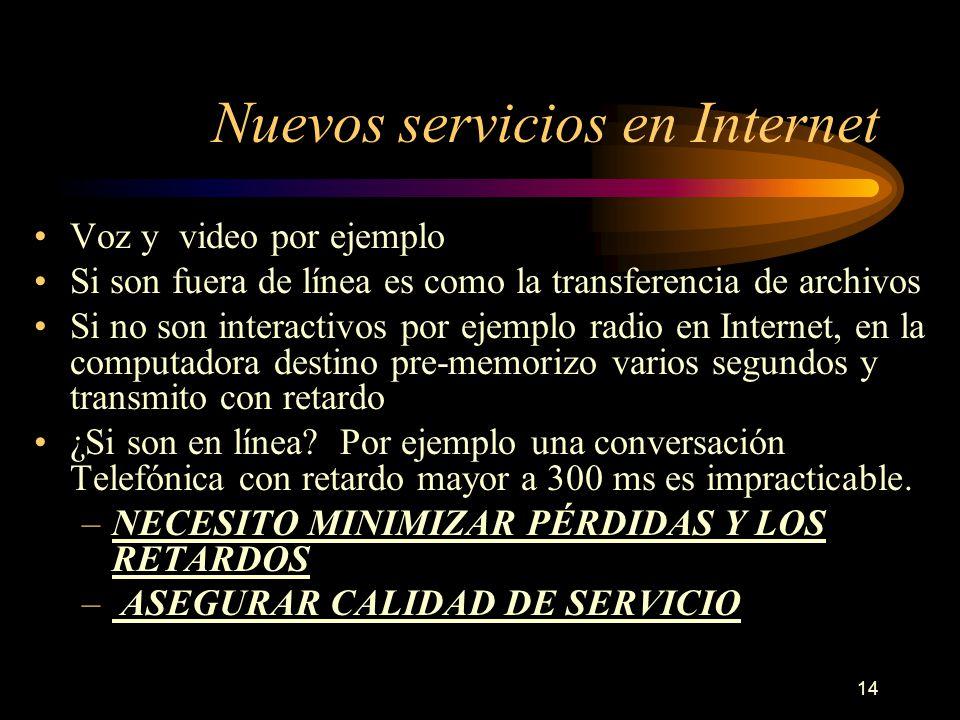14 Nuevos servicios en Internet Voz y video por ejemplo Si son fuera de línea es como la transferencia de archivos Si no son interactivos por ejemplo