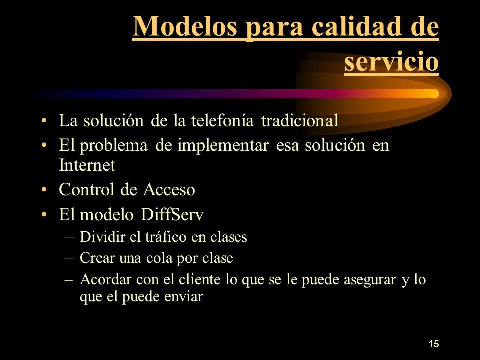15 Modelos para calidad de servicio La solución de la telefonía tradicional El problema de implementar esa solución en Internet Control de Acceso El m