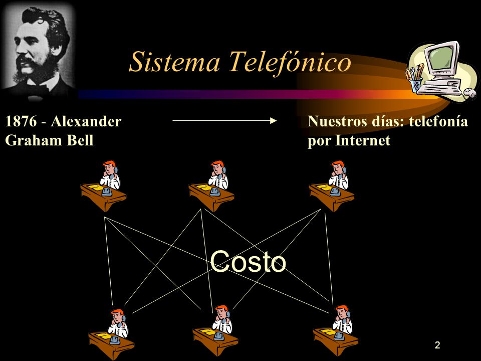 2 Sistema Telefónico 1876 - Alexander Graham Bell Nuestros días: telefonía por Internet Costo
