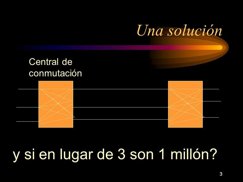 3 Una solución y si en lugar de 3 son 1 millón? Central de conmutación