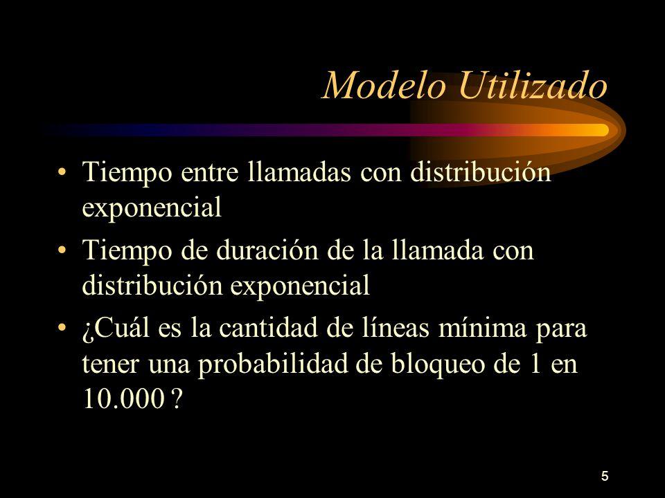 5 Modelo Utilizado Tiempo entre llamadas con distribución exponencial Tiempo de duración de la llamada con distribución exponencial ¿Cuál es la cantid