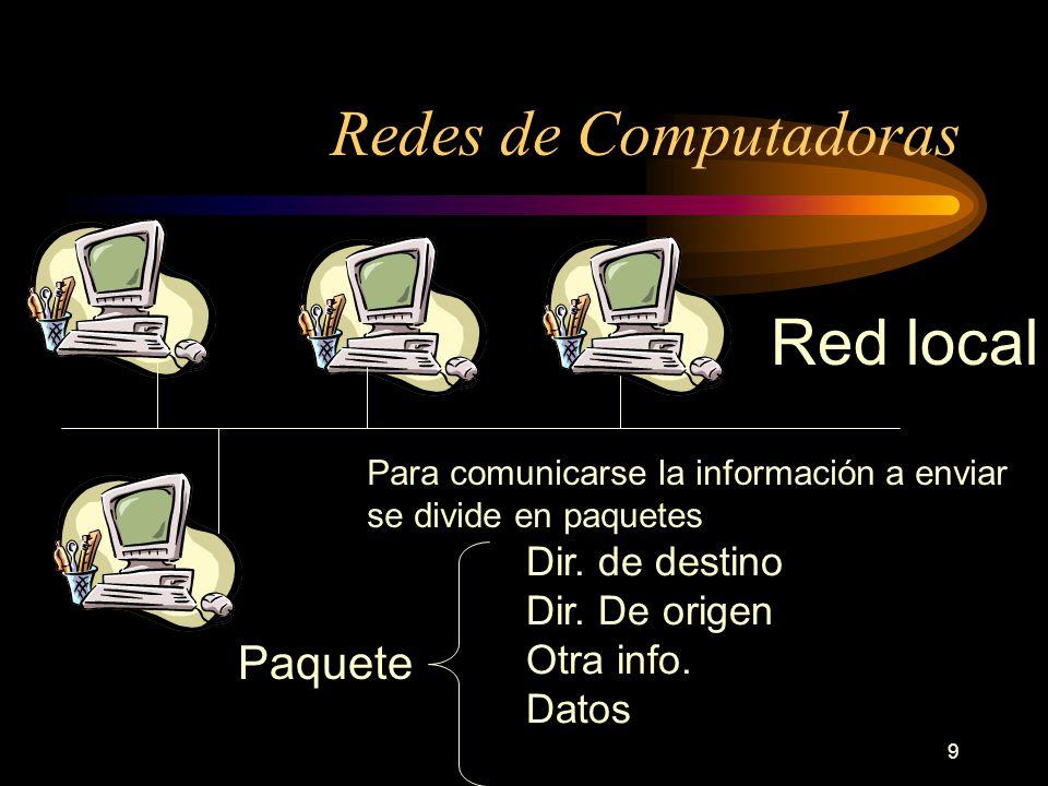 9 Redes de Computadoras Para comunicarse la información a enviar se divide en paquetes Dir. de destino Dir. De origen Otra info. Datos Paquete Red loc