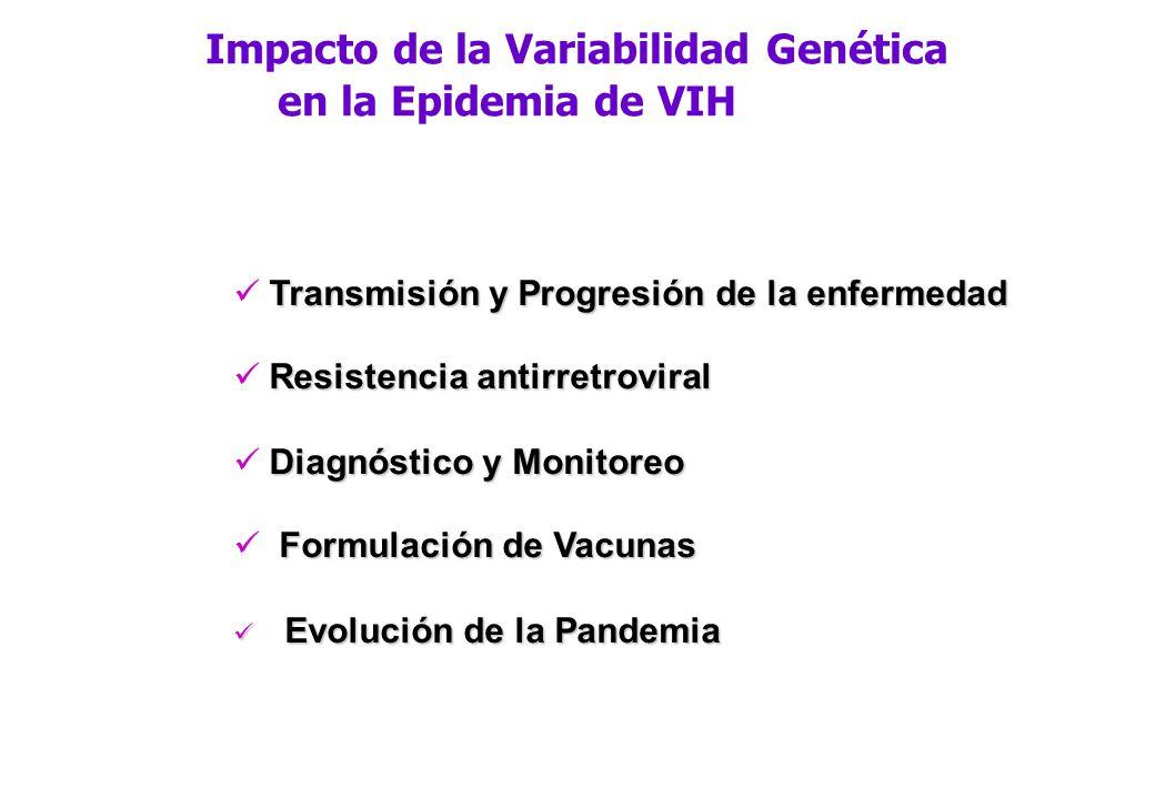 Impacto de la Variabilidad Genética en la Epidemia de VIH Transmisión y Progresión de la enfermedad Resistencia antirretroviral Diagnóstico y Monitoreo Formulación de Vacunas Formulación de Vacunas Evolución de la Pandemia Evolución de la Pandemia