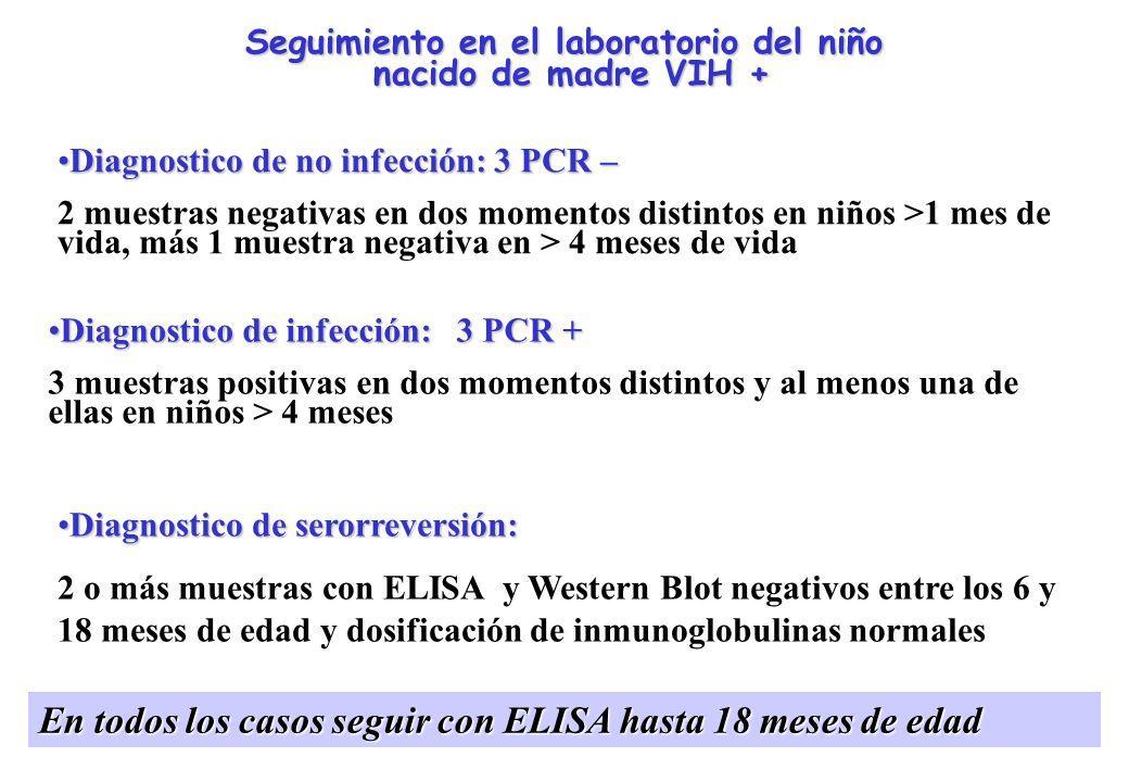 Diagnostico de no infección: 3 PCR –Diagnostico de no infección: 3 PCR – 2 muestras negativas en dos momentos distintos en niños >1 mes de vida, más 1 muestra negativa en > 4 meses de vida Diagnostico de infección: 3 PCR +Diagnostico de infección: 3 PCR + 3 muestras positivas en dos momentos distintos y al menos una de ellas en niños > 4 meses Diagnostico de serorreversión:Diagnostico de serorreversión: 2 o más muestras con ELISA y Western Blot negativos entre los 6 y 18 meses de edad y dosificación de inmunoglobulinas normales En todos los casos seguir con ELISA hasta 18 meses de edad Seguimiento en el laboratorio del niño nacido de madre VIH + nacido de madre VIH +