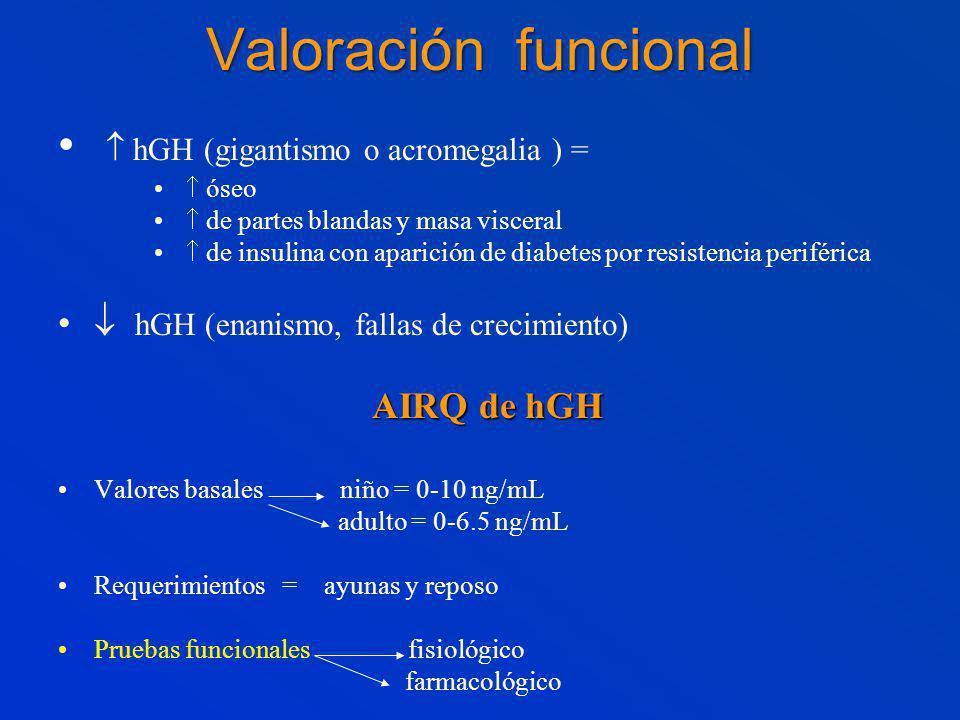 Valoración funcional hGH (gigantismo o acromegalia ) = óseo de partes blandas y masa visceral de insulina con aparición de diabetes por resistencia periférica hGH (enanismo, fallas de crecimiento) AIRQ de hGH Valores basales niño = 0-10 ng/mL adulto = 0-6.5 ng/mL Requerimientos = ayunas y reposo Pruebas funcionales fisiológico farmacológico