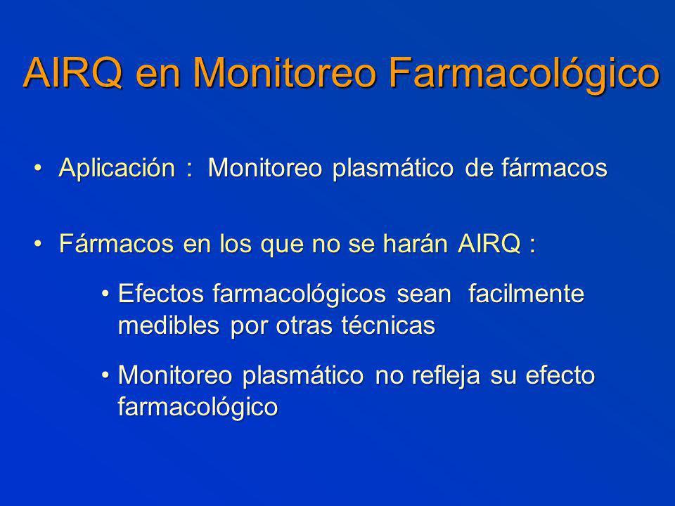 AIRQ en Monitoreo Farmacológico Aplicación : Monitoreo plasmático de fármacosAplicación : Monitoreo plasmático de fármacos Fármacos en los que no se harán AIRQ :Fármacos en los que no se harán AIRQ : Efectos farmacológicos sean facilmente medibles por otras técnicasEfectos farmacológicos sean facilmente medibles por otras técnicas Monitoreo plasmático no refleja su efecto farmacológicoMonitoreo plasmático no refleja su efecto farmacológico