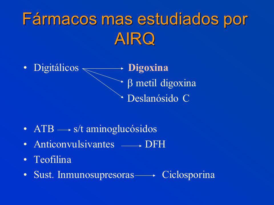 Fármacos mas estudiados por AIRQ Digitálicos Digoxina metil digoxina Deslanósido C ATB s/t aminoglucósidos Anticonvulsivantes DFH Teofilina Sust.