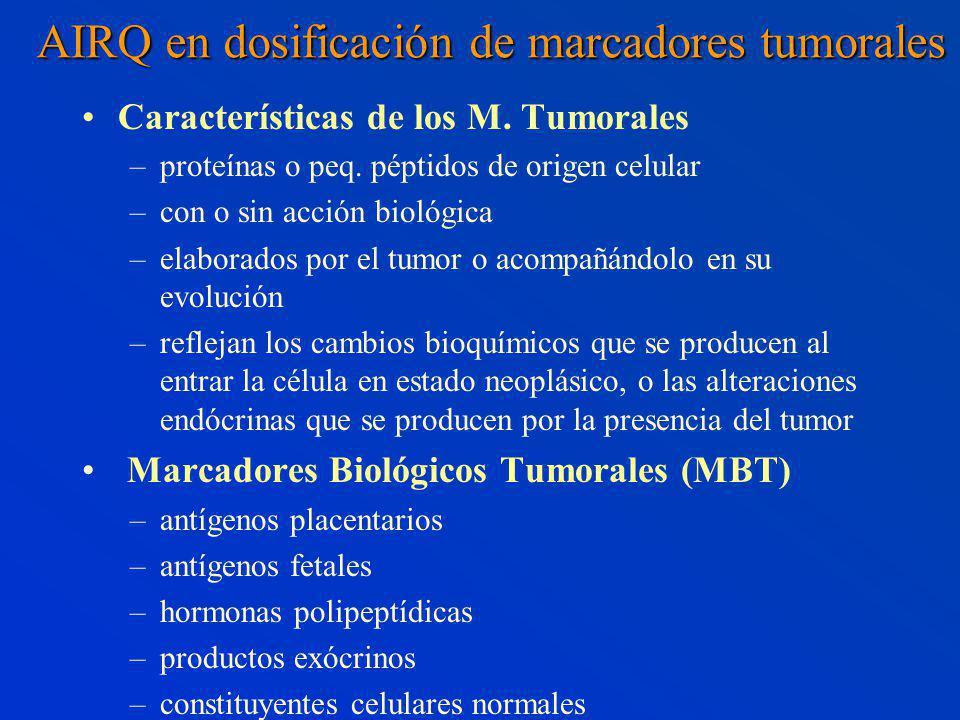 AIRQ en dosificación de marcadores tumorales Características de los M.