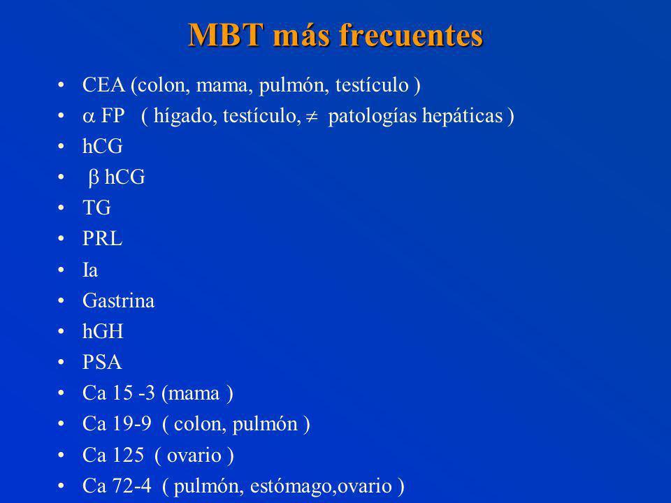 MBT más frecuentes CEA (colon, mama, pulmón, testículo ) FP ( hígado, testículo, patologías hepáticas ) hCG TG PRL Ia Gastrina hGH PSA Ca 15 -3 (mama ) Ca 19-9 ( colon, pulmón ) Ca 125 ( ovario ) Ca 72-4 ( pulmón, estómago,ovario )