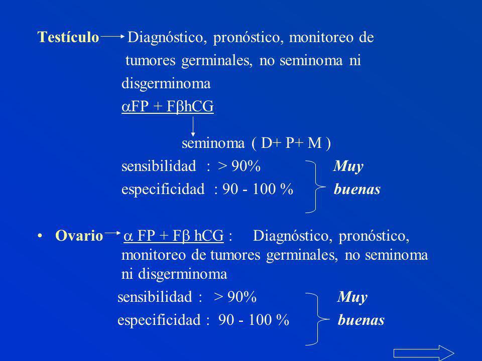Testículo Diagnóstico, pronóstico, monitoreo de tumores germinales, no seminoma ni disgerminoma FP + F hCG seminoma ( D+ P+ M ) sensibilidad : > 90% Muy especificidad : 90 - 100 % buenas Ovario FP + F hCG : Diagnóstico, pronóstico, monitoreo de tumores germinales, no seminoma ni disgerminoma sensibilidad : > 90% Muy especificidad : 90 - 100 % buenas