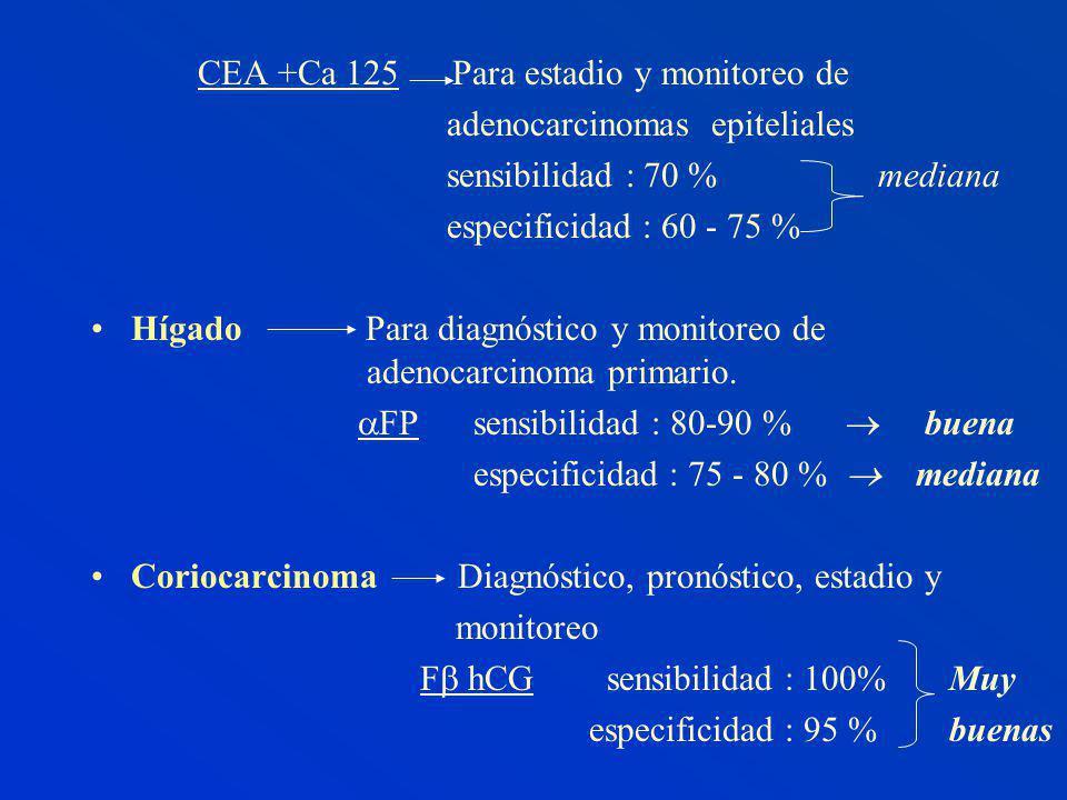 CEA +Ca 125 Para estadio y monitoreo de adenocarcinomas epiteliales sensibilidad : 70 % mediana especificidad : 60 - 75 % Hígado Para diagnóstico y monitoreo de adenocarcinoma primario.