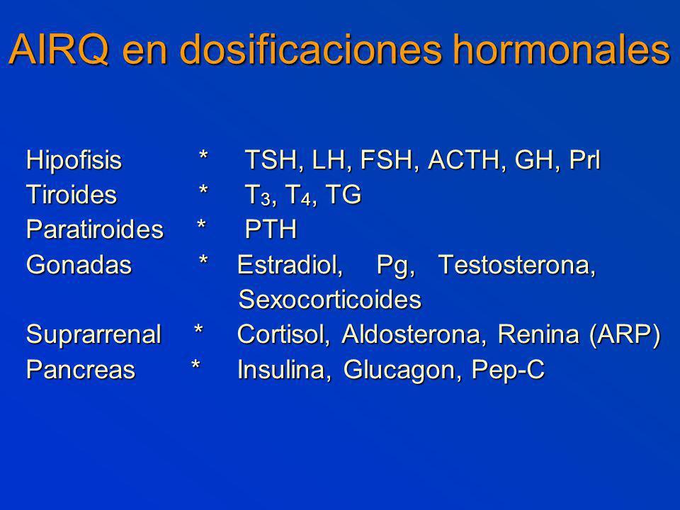 AIRQ en dosificaciones hormonales Hipofisis * TSH, LH, FSH, ACTH, GH, Prl Tiroides * T 3, T 4, TG Paratiroides * PTH Gonadas * Estradiol, Pg, Testosterona, Sexocorticoides Sexocorticoides Suprarrenal * Cortisol, Aldosterona, Renina (ARP) Pancreas * Insulina, Glucagon, Pep-C