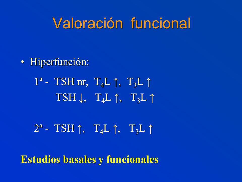 Valoración funcional Hiperfunción:Hiperfunción: 1ª - TSH nr, T 4 L, T 3 L 1ª - TSH nr, T 4 L, T 3 L TSH, T 4 L, T 3 L TSH, T 4 L, T 3 L 2ª - TSH, T 4 L, T 3 L 2ª - TSH, T 4 L, T 3 L Estudios basales y funcionales