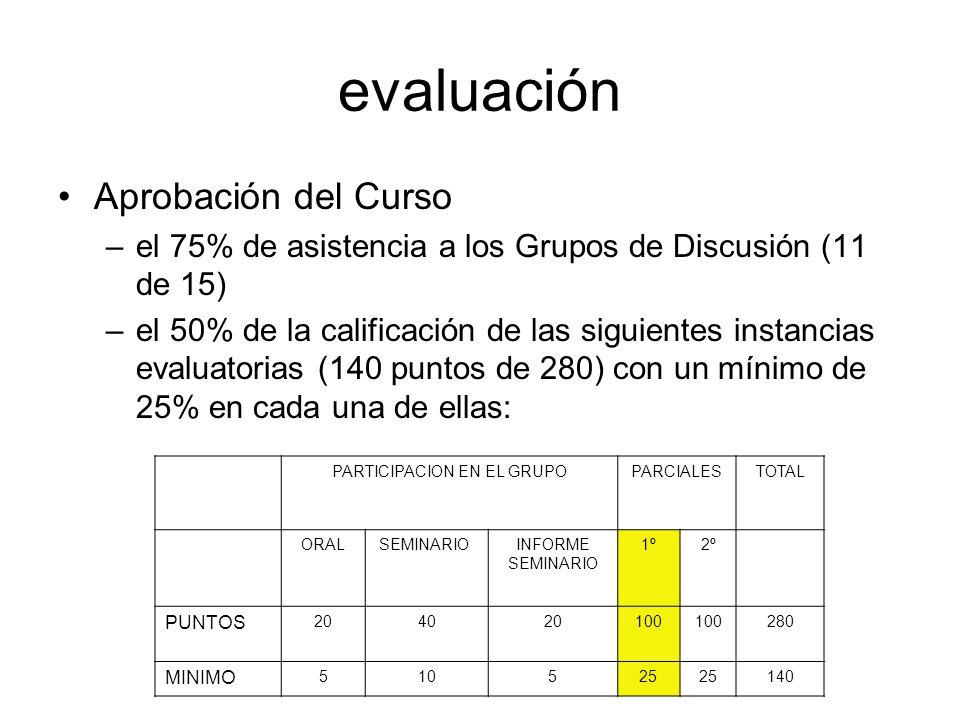 evaluación Aprobación del Curso –el 75% de asistencia a los Grupos de Discusión (11 de 15) –el 50% de la calificación de las siguientes instancias evaluatorias (140 puntos de 280) con un mínimo de 25% en cada una de ellas: PARTICIPACION EN EL GRUPOPARCIALESTOTAL ORAL SEMINARIOINFORME SEMINARIO 1º2º PUNTOS 204020100 280 MINIMO 510525 140