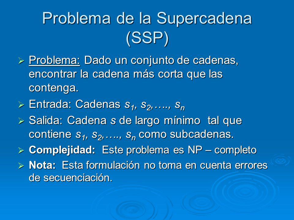 Problema de la Supercadena (SSP) Problema: Dado un conjunto de cadenas, encontrar la cadena más corta que las contenga. Problema: Dado un conjunto de