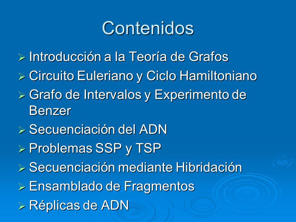 Contenidos Introducción a la Teoría de Grafos Introducción a la Teoría de Grafos Circuito Euleriano y Ciclo Hamiltoniano Circuito Euleriano y Ciclo Ha