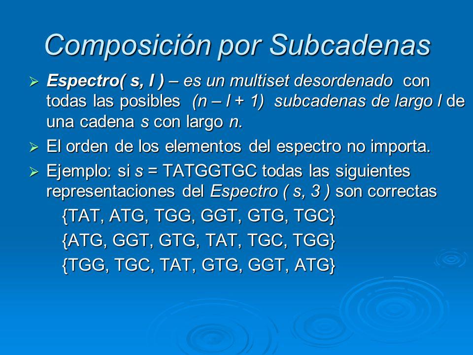 Composición por Subcadenas Espectro( s, l ) – es un multiset desordenado con todas las posibles (n – l + 1) subcadenas de largo l de una cadena s con