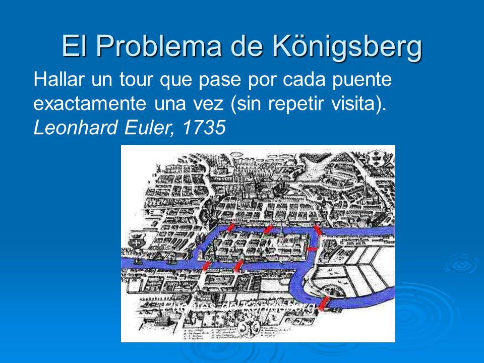 El Problema de Königsberg Puentes de Königsberg Hallar un tour que pase por cada puente exactamente una vez (sin repetir visita). Leonhard Euler, 1735