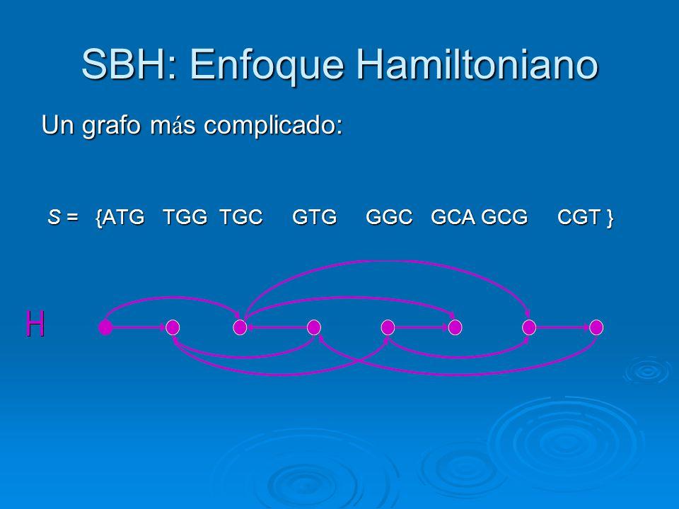 SBH: Enfoque Hamiltoniano Un grafo m á s complicado: S = {ATG TGG TGC GTG GGC GCA GCG CGT } S = {ATG TGG TGC GTG GGC GCA GCG CGT }