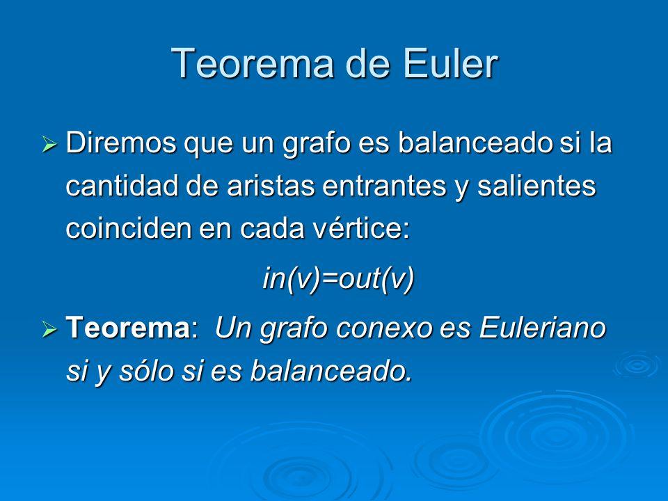 Teorema de Euler Diremos que un grafo es balanceado si la cantidad de aristas entrantes y salientes coinciden en cada vértice: Diremos que un grafo es