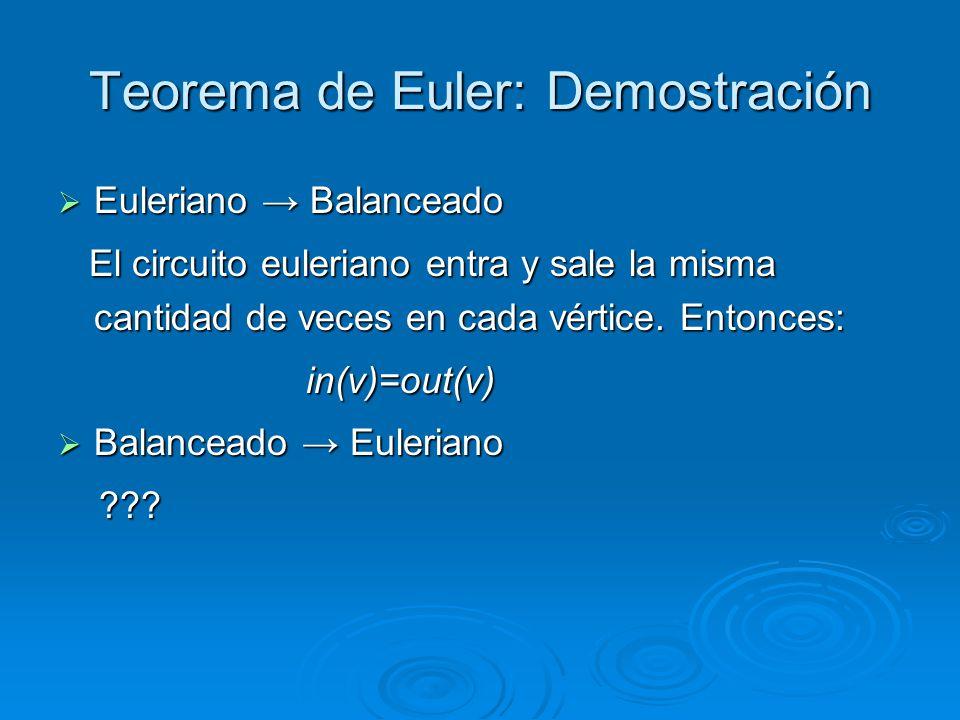 Teorema de Euler: Demostración Euleriano Balanceado Euleriano Balanceado El circuito euleriano entra y sale la misma cantidad de veces en cada vértice
