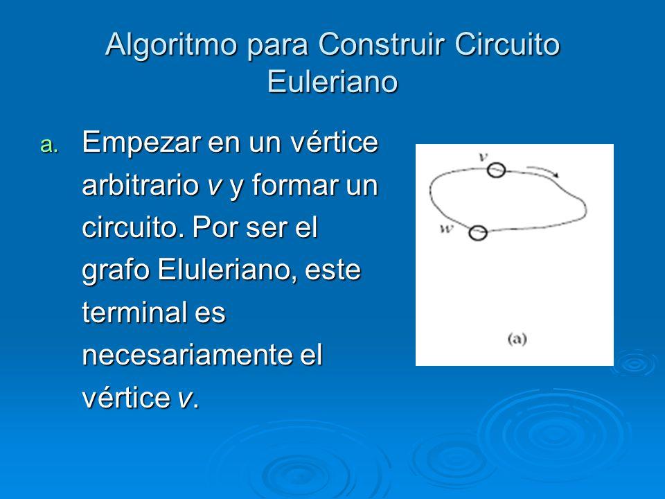Algoritmo para Construir Circuito Euleriano a. Empezar en un vértice arbitrario v y formar un circuito. Por ser el grafo Eluleriano, este terminal es