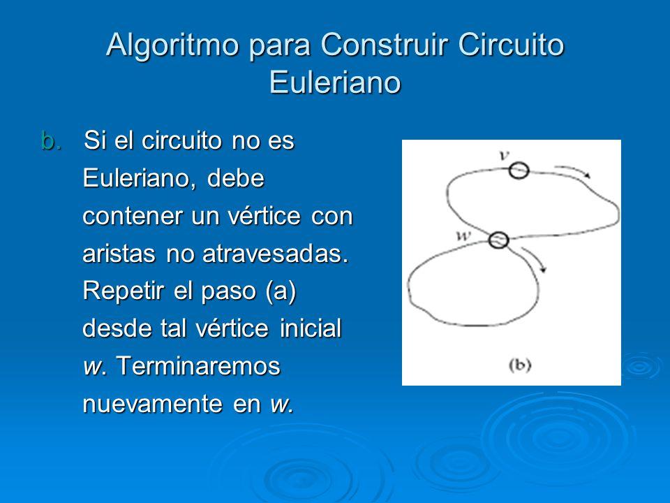 Algoritmo para Construir Circuito Euleriano b. Si el circuito no es Euleriano, debe contener un vértice con aristas no atravesadas. Repetir el paso (a