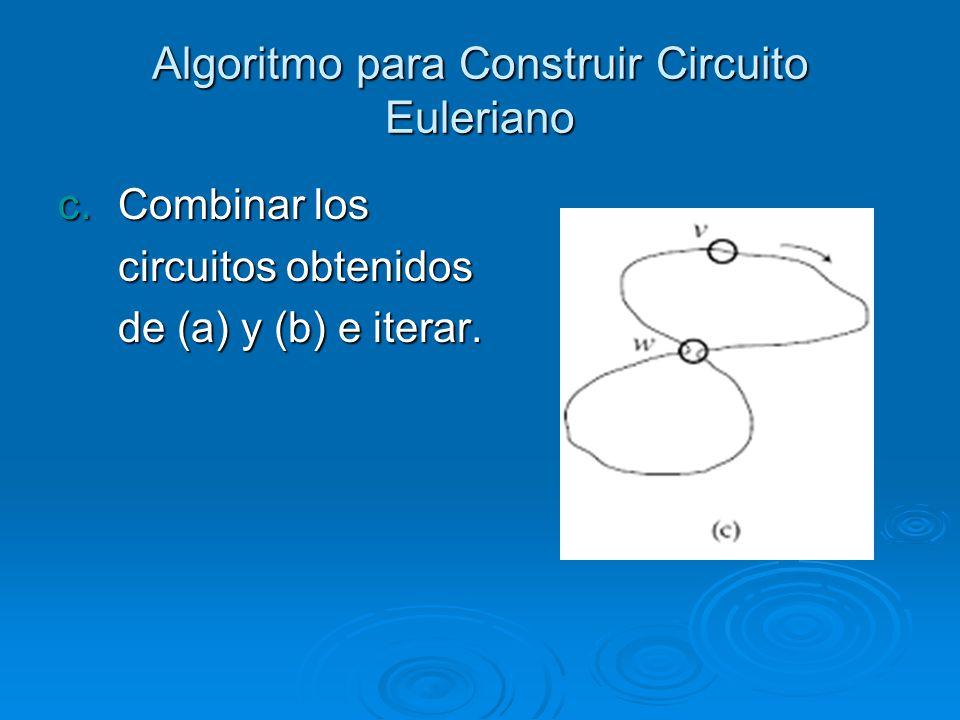 Algoritmo para Construir Circuito Euleriano c.Combinar los circuitos obtenidos de (a) y (b) e iterar.