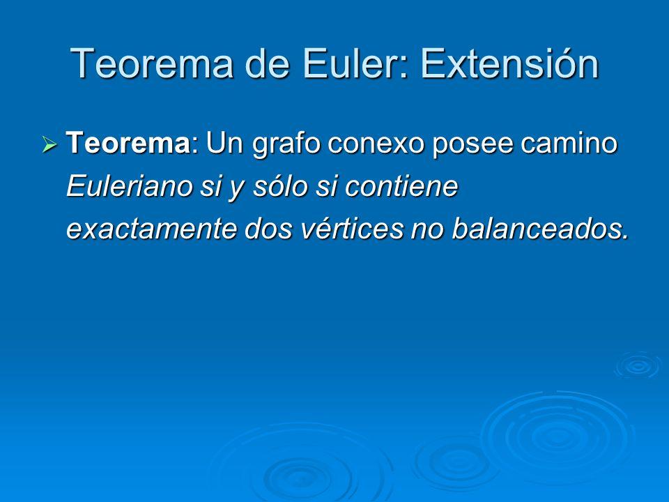 Teorema de Euler: Extensión Teorema: Un grafo conexo posee camino Euleriano si y sólo si contiene exactamente dos vértices no balanceados. Teorema: Un