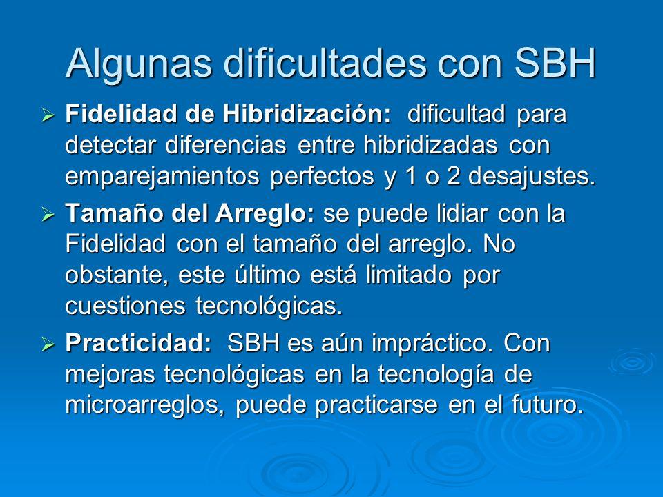 Algunas dificultades con SBH Fidelidad de Hibridización: dificultad para detectar diferencias entre hibridizadas con emparejamientos perfectos y 1 o 2