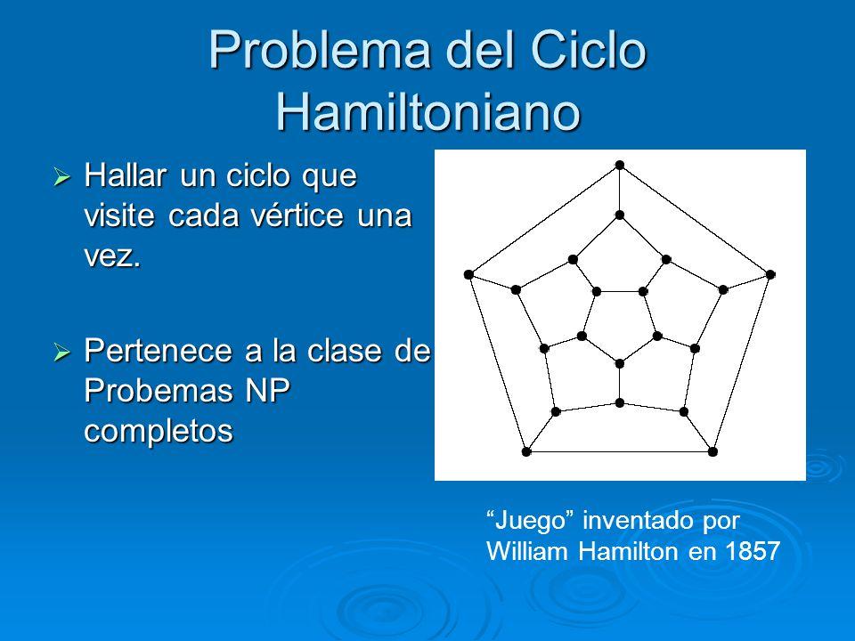 Problema del Ciclo Hamiltoniano Hallar un ciclo que visite cada vértice una vez. Hallar un ciclo que visite cada vértice una vez. Pertenece a la clase