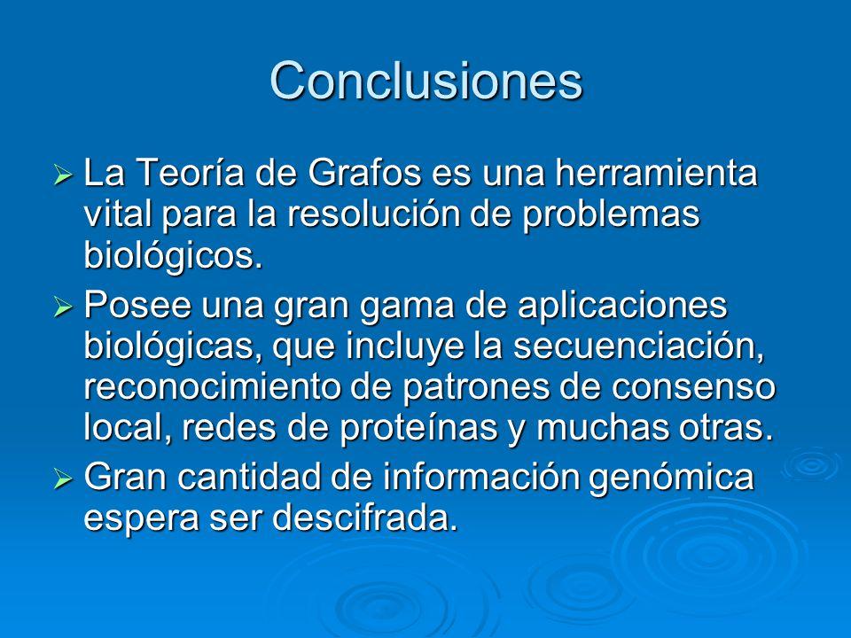 Conclusiones La Teoría de Grafos es una herramienta vital para la resolución de problemas biológicos. La Teoría de Grafos es una herramienta vital par