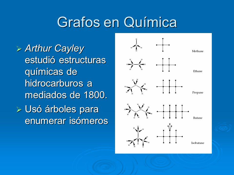 Grafos en Química Arthur Cayley estudió estructuras químicas de hidrocarburos a mediados de 1800. Arthur Cayley estudió estructuras químicas de hidroc