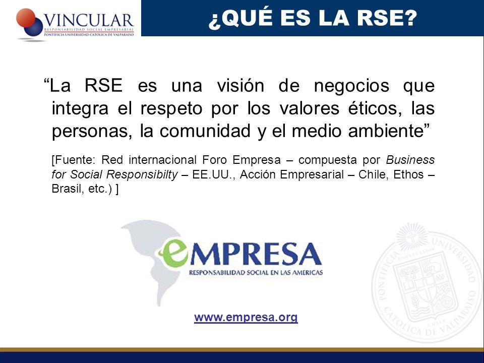 La RSE es una visión de negocios que integra el respeto por los valores éticos, las personas, la comunidad y el medio ambiente [Fuente: Red internacional Foro Empresa – compuesta por Business for Social Responsibilty – EE.UU., Acción Empresarial – Chile, Ethos – Brasil, etc.) ] ¿QUÉ ES LA RSE.