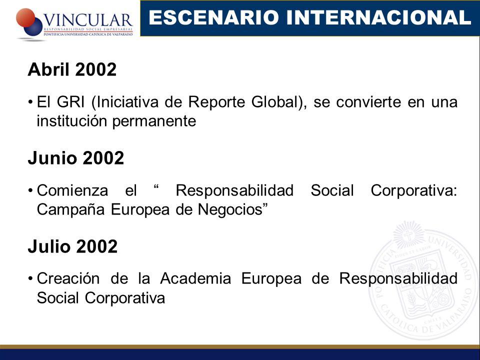 Abril 2002 El GRI (Iniciativa de Reporte Global), se convierte en una institución permanente Junio 2002 Comienza el Responsabilidad Social Corporativa: Campaña Europea de Negocios Julio 2002 Creación de la Academia Europea de Responsabilidad Social Corporativa ESCENARIO INTERNACIONAL