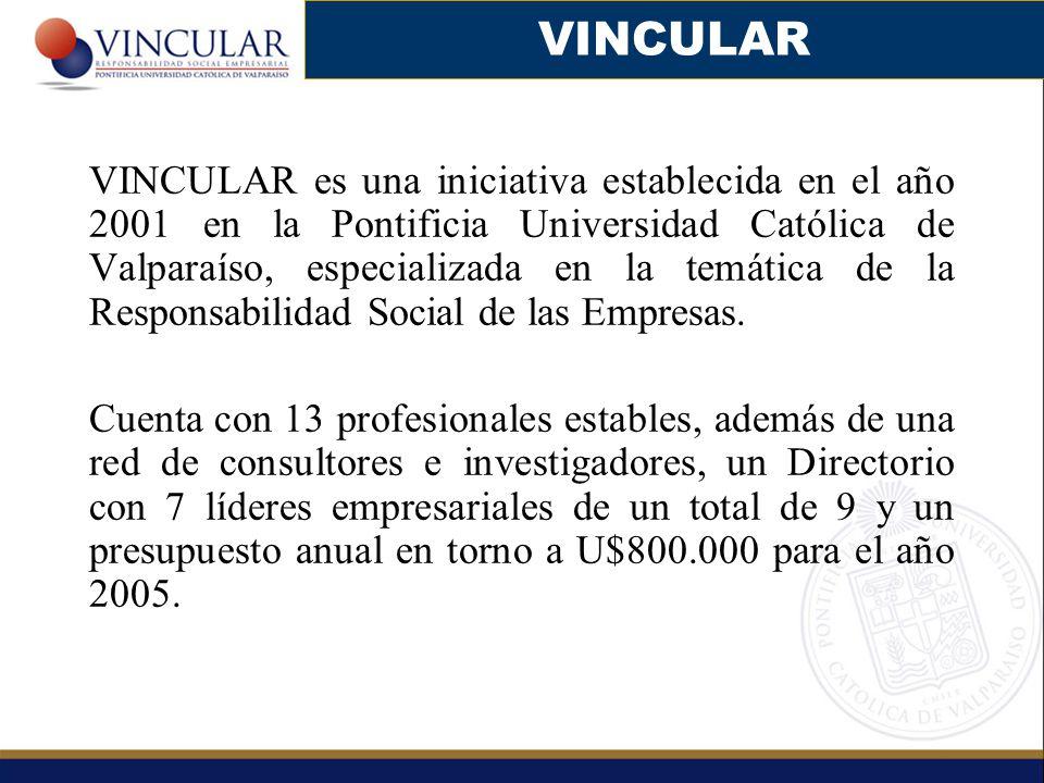 VINCULAR es una iniciativa establecida en el año 2001 en la Pontificia Universidad Católica de Valparaíso, especializada en la temática de la Responsabilidad Social de las Empresas.