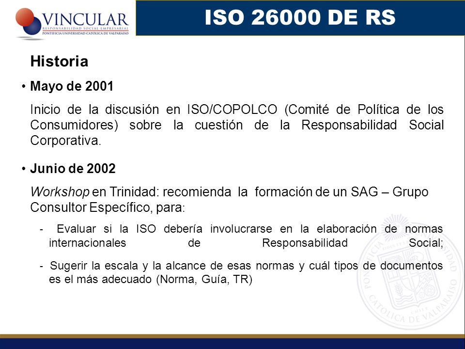 Mayo de 2001 Inicio de la discusión en ISO/COPOLCO (Comité de Política de los Consumidores) sobre la cuestión de la Responsabilidad Social Corporativa.